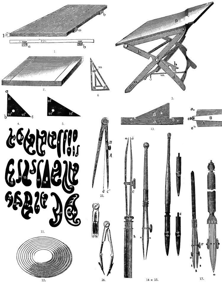 Technical_drawing_instruments_1_c1890