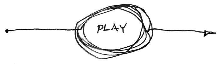 magic-circle-of-play